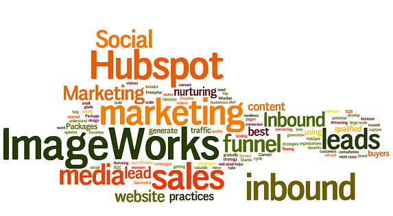 visual content for inbound marketing