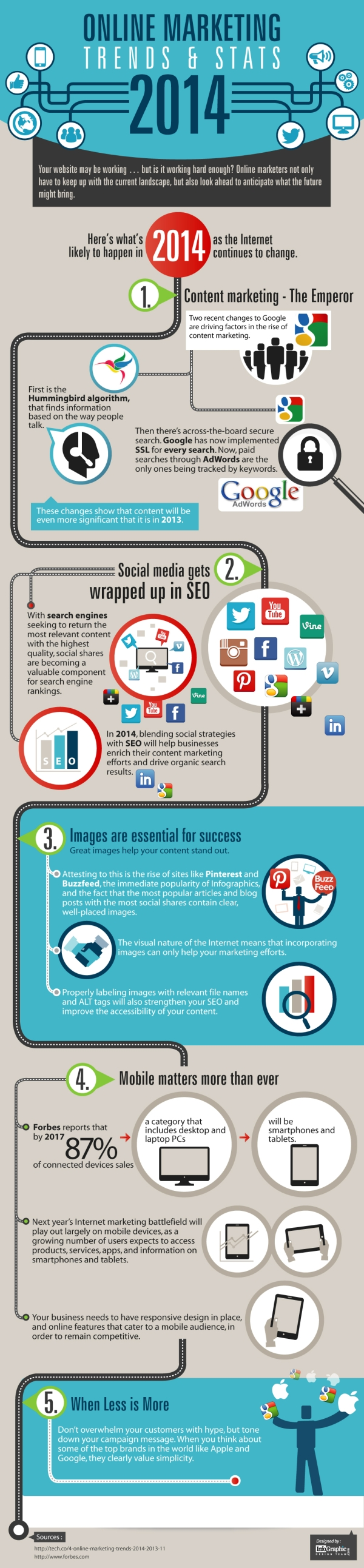 online marketing trends 2014 resized 600