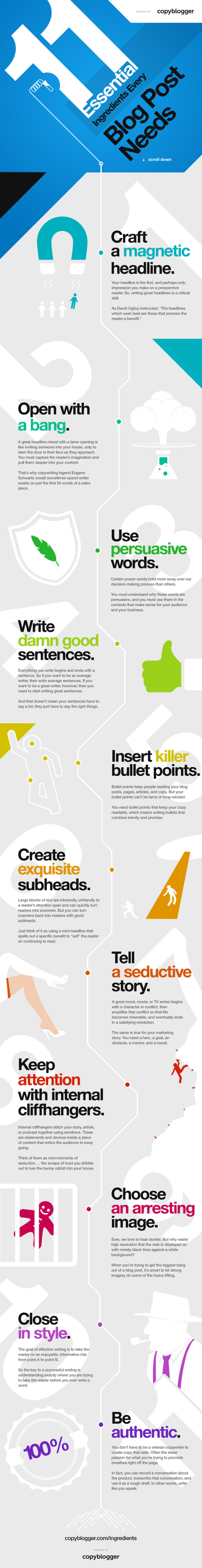 essential blog post ingredients infographic resized 600