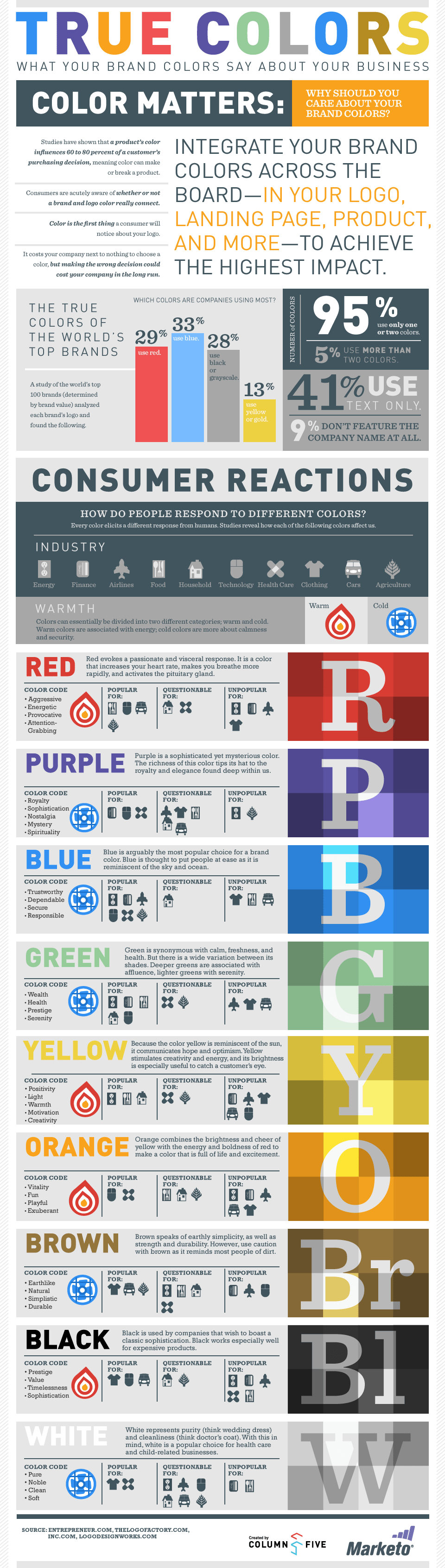 color infographic-min
