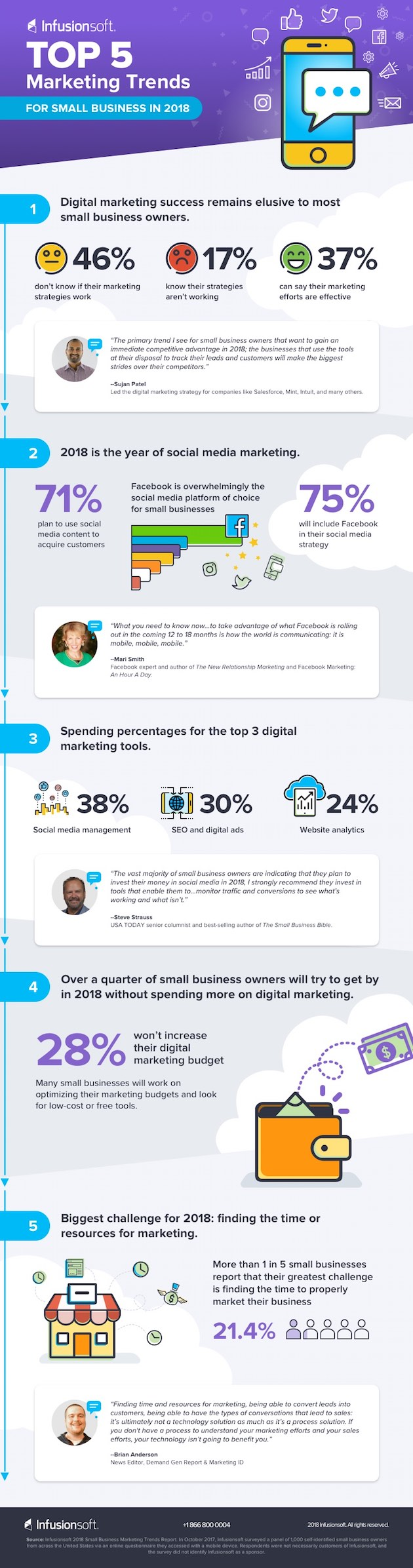 small business infographic-min