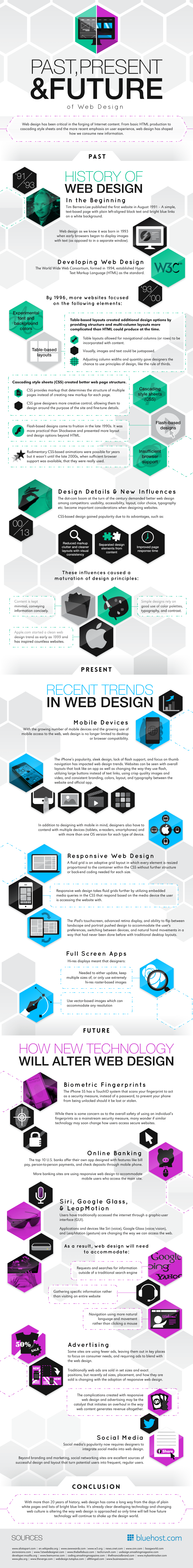 web design infographic-min